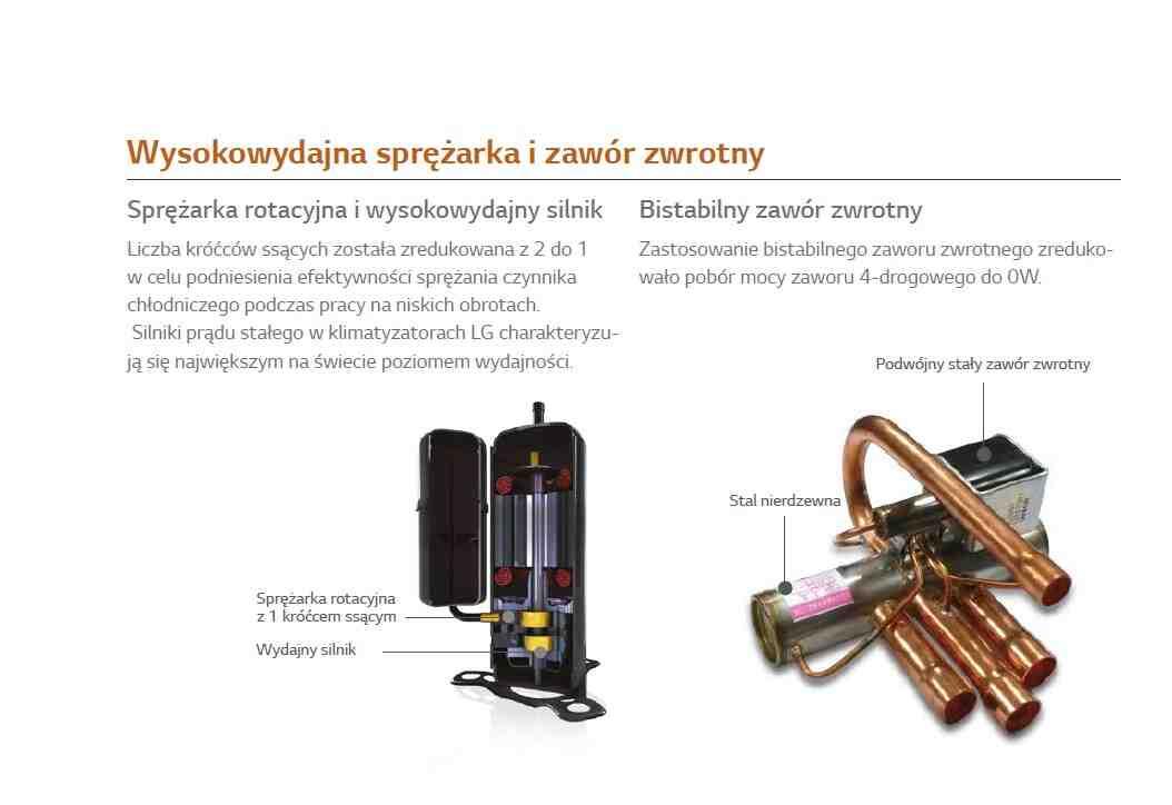 Sprężarka rotacyjna i wysokowydajny silnik Bistabilny zawór zwrotny Liczba króćców ssących została zredukowana z 2 do 1 w celu podniesienia efektywności sprężania czynnika chłodniczego podczas pracy na niskich obrotach.