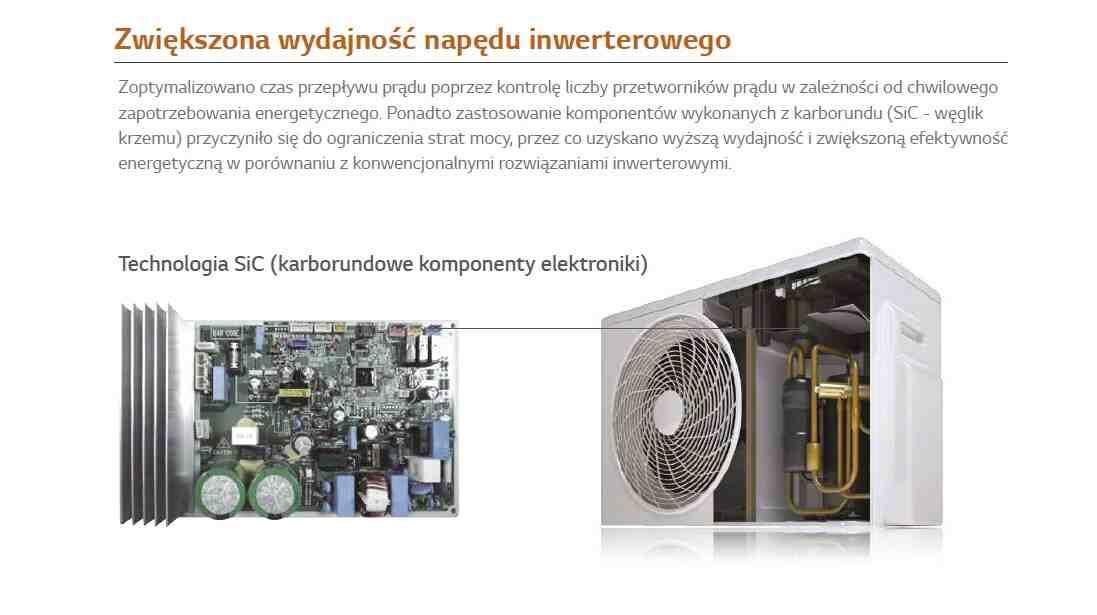 Zwiększona wydajność napędu inwerterowego Zoptymalizowano czas przepływu prądu poprzez kontrolę liczby przetworników prądu w zależności od chwilowego zapotrzebowania energetycznego. Ponadto zastosowanie komponentów wykonanych z karborundu (SiC - węglik krzemu)
