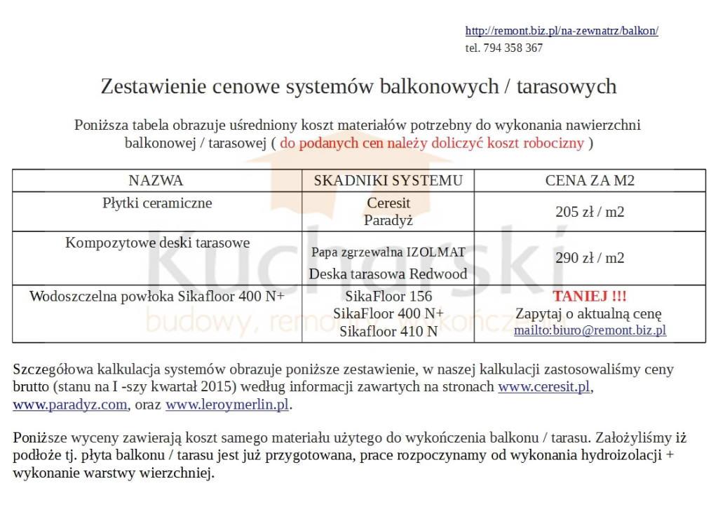 Porównanie cen systemów tarasowych