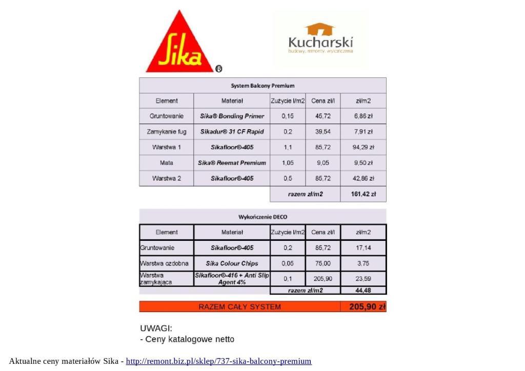 Porównanie cen naprawy balkonu i tarasu 07