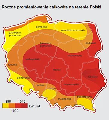 Kolektory słoneczne – przegląd energii słonecznej w Polsce