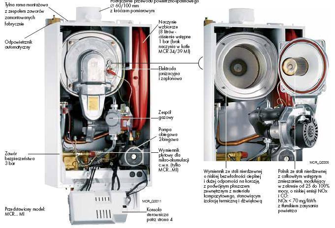 Dlaczego gazowe kotły kondensacyjne wykazują się 100% sprawnością ?