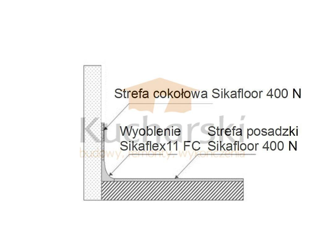 Jak zaizolować styk ściany z płytą balkonową