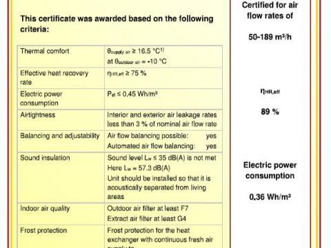 Certyfikat dla domów pasywnych dla D275EP II