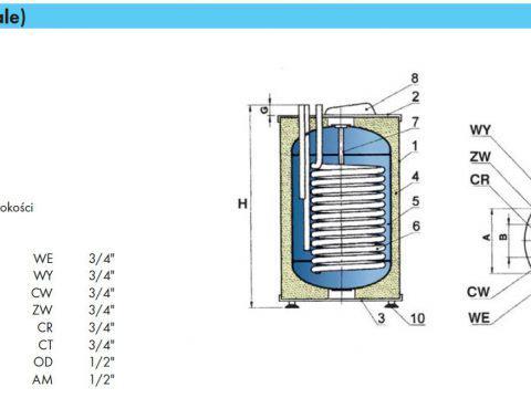 Dane techniczne SR 100, SR 150W, SR 200W