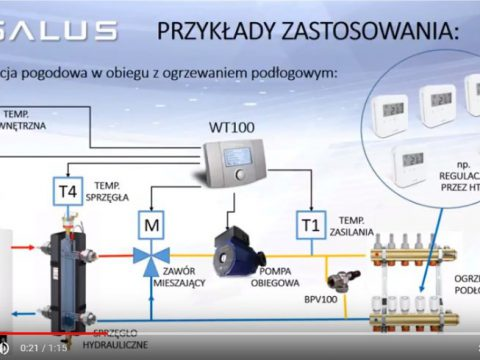 Regulator pogodowy SALUS WT100 - video