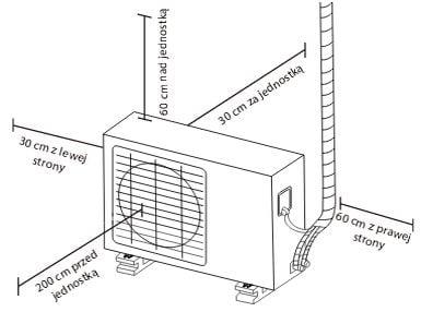 Klimatyzacja - rozmieszczenie jednostek wraz z wymiarami