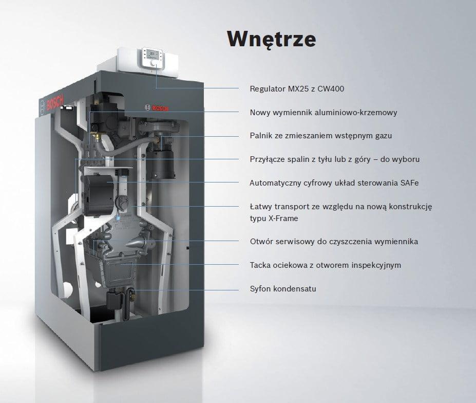 Junkers Bosch Condens 7000 F - wnętrze