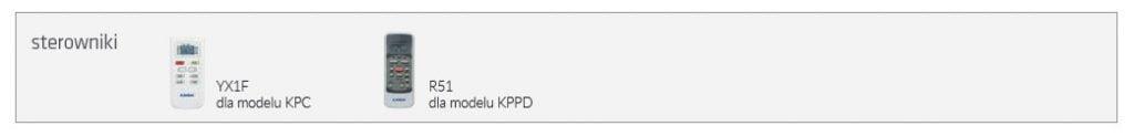KPC 09 AI l KPPD 12 HRN - pilot