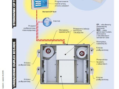 Rekuperator DUPLEX EC5 katalog techniczny