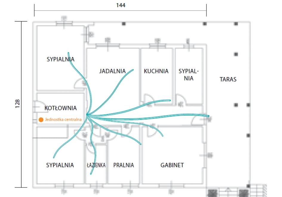 Projektowanie systemu węża chowanego Flexin