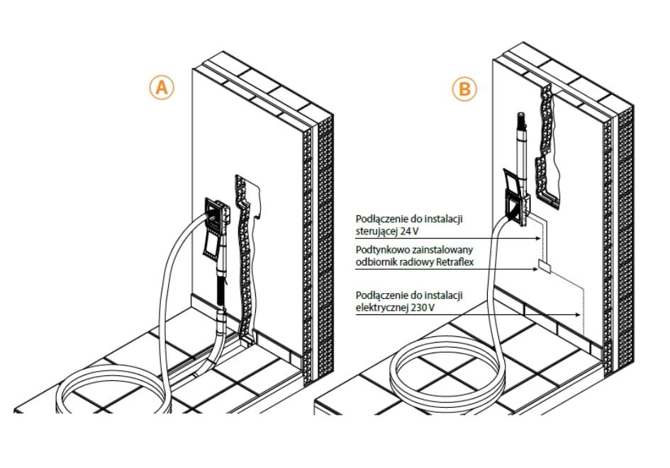 Prowadzenie instalacji weża odkurzacza centralnego