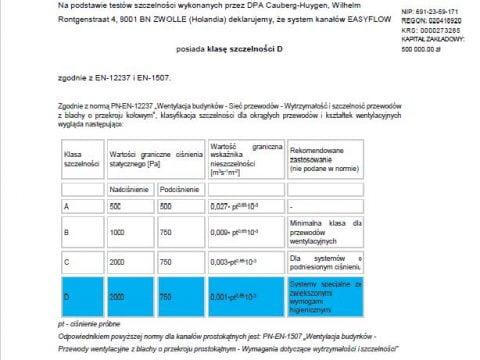 Vasco - Deklaracja klasy szczelności D dla kanałów EASYFLOW