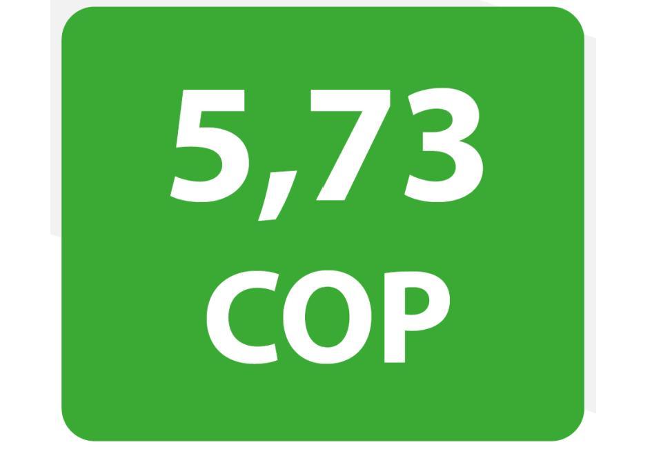COP Nawet 5,73