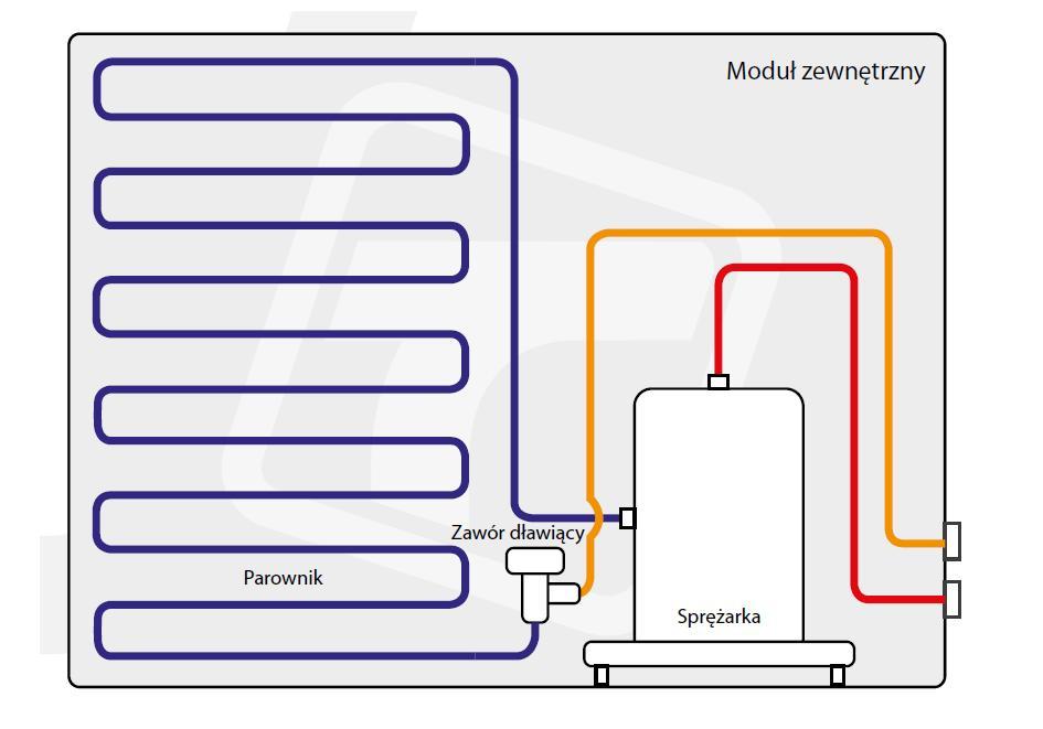 Schemat budowy modułu zewnętrznego