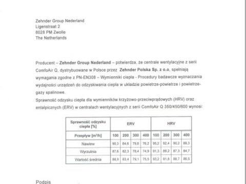 Deklarowana sprawność odzysku ciepła według normy PN-EN 308 dla central wentylacyjnych serii Zehnder ComfoAir Q