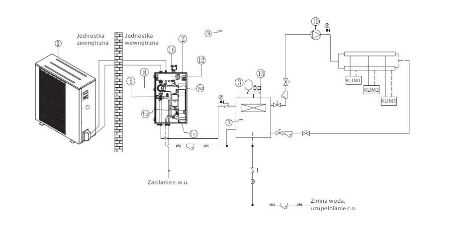 Rozwiązanie dla budynku z klimakonwektorami do ogrzewania i chłodzenia