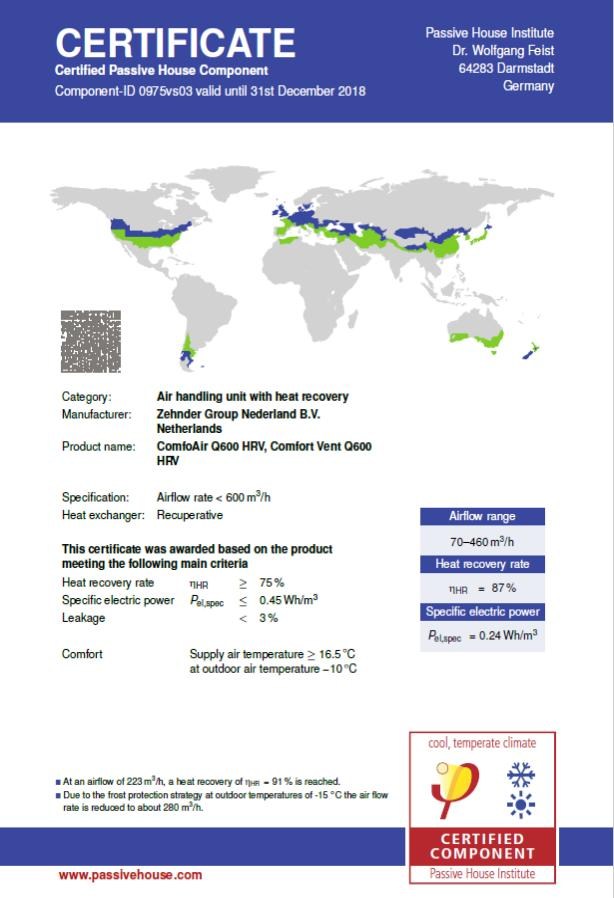 Zehnder Comfoair Q600 HRV - Certified Passive House
