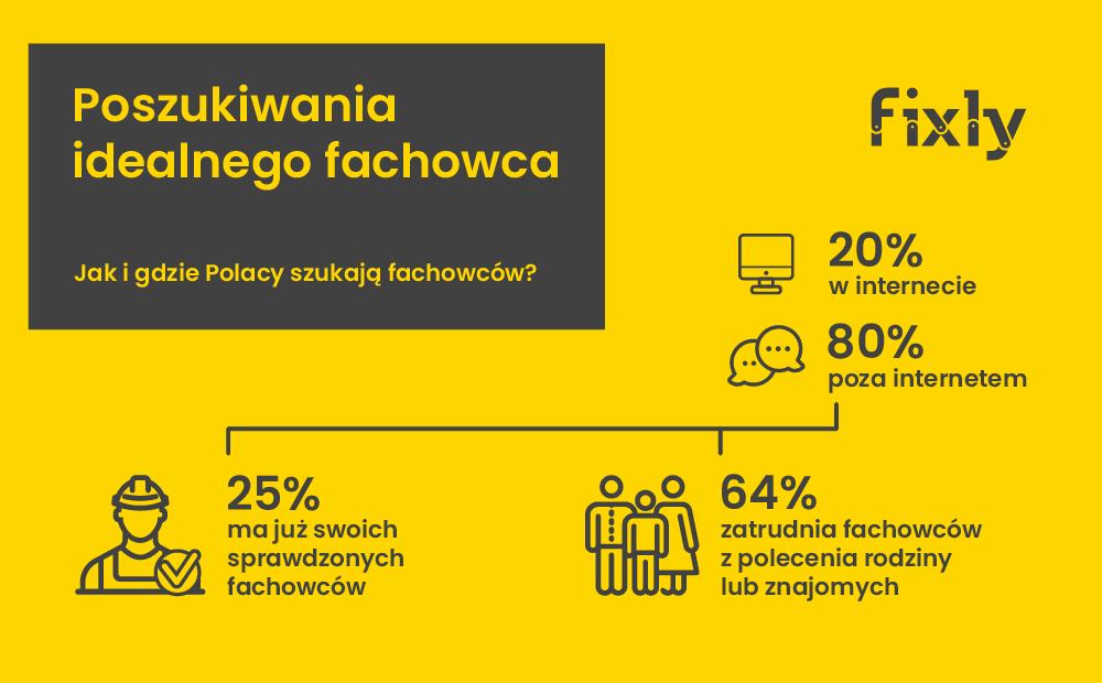 fixly_poszukiwania_fachowca