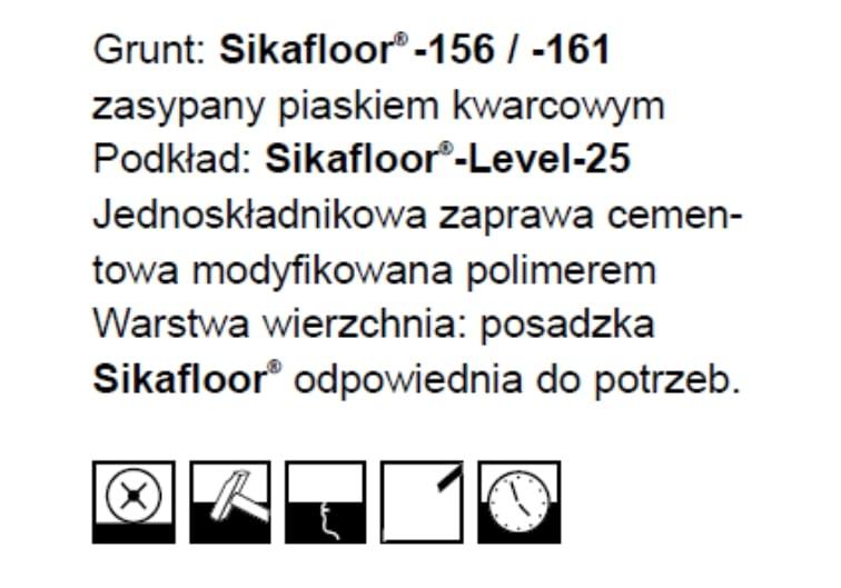 Samozagładzający podkład na bazie cementu o grubości 5 – 25 mm