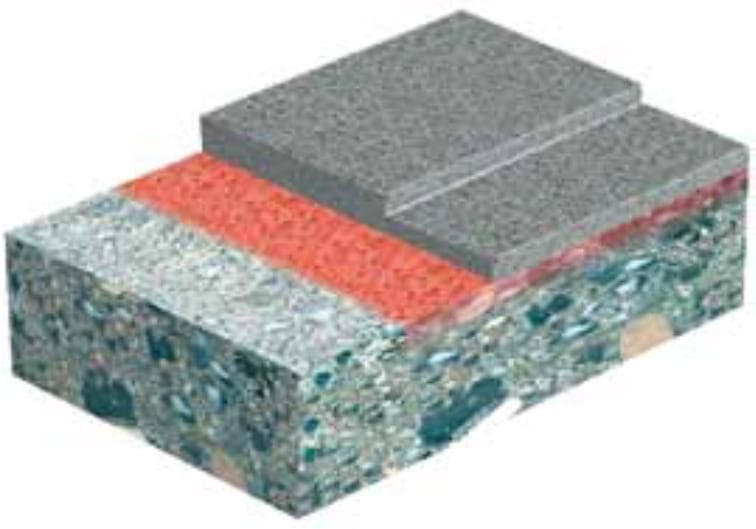 Tymczasowa bariera przeciw wilgociowa na samozagładzającym świeżym lub wilgotnym betonie