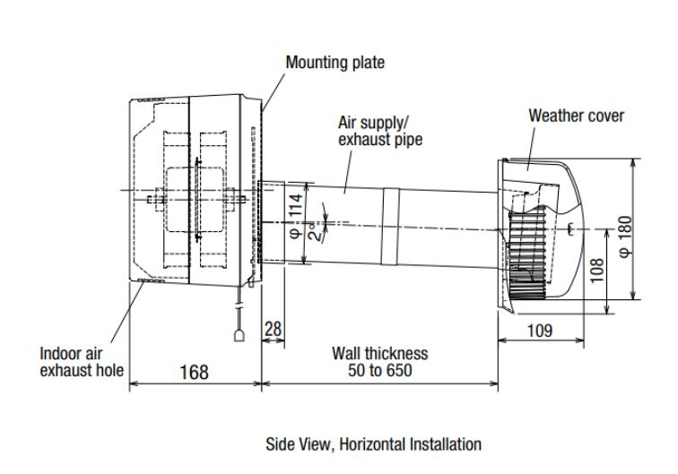 Dane techniczne VL-50