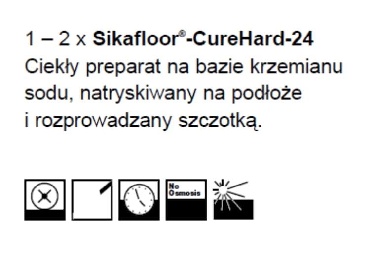 Powierzchniowe-utwardzenie-betonu-03A-NK