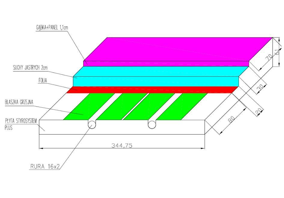 Deski lub panele podłogowe