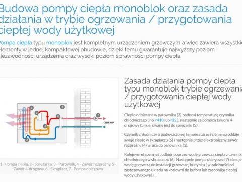 Budowa pompy ciepła monoblok oraz zasadza działania w trybie ogrzewania - przygotowania ciepłej wody użytkowej