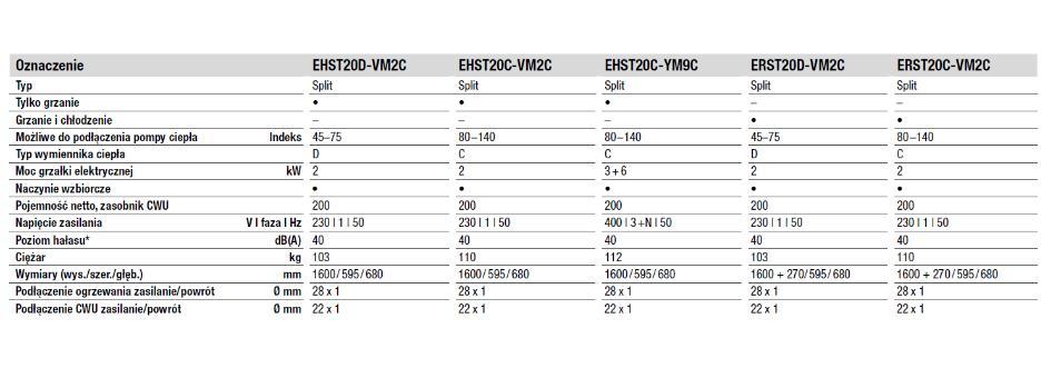 Mitsubishi EHST20D - EHST20C - ERST20D - ERST20C – cylinder c.w.u. do pomp typu split