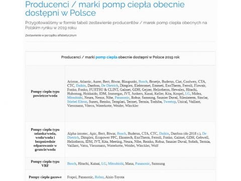Producenci - marki pomp ciepła obecnie dostępni w Polsce