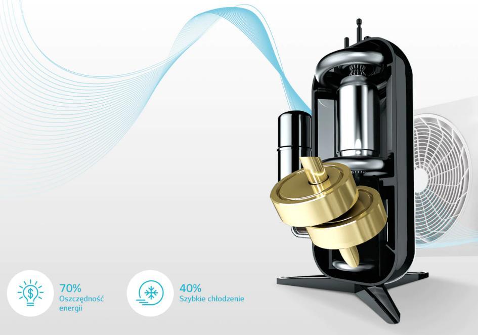 LG DUAL COOL klimatyzator z oczyszczaczem powietrza - Sprężarka DUAL Inverter