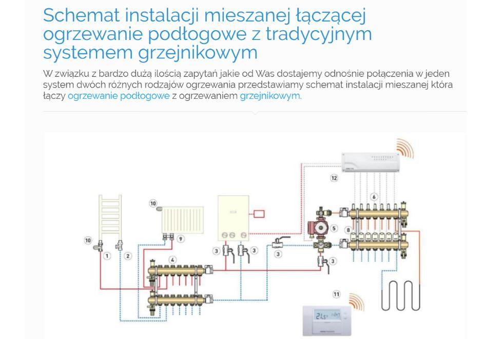 Schemat instalacji mieszanej łączącej ogrzewanie podłogowe z tradycyjnym systemem grzejnikowym
