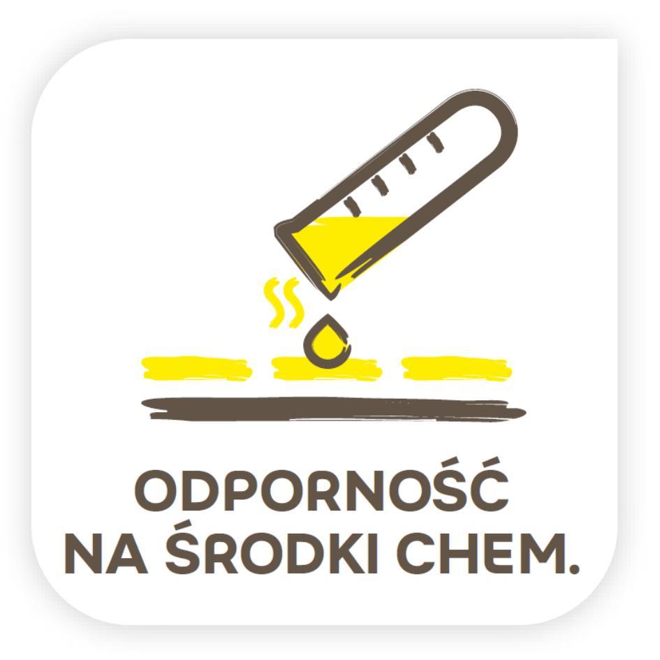 Odporność na środki chemiczne - K1
