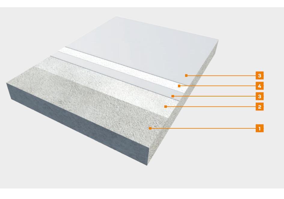 System bez warstwy nawierzchniowej, zbrojony tkaniną techniczną - K1